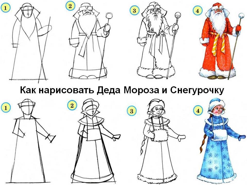Рисунки на мебКакой подарок Как сделать елочную