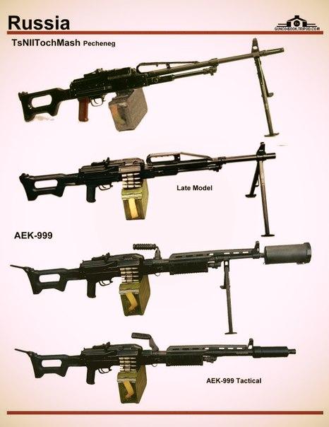 Огнестрельное