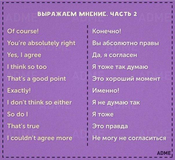 Фразы на английском