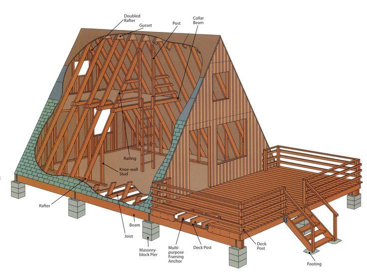 Проект плана дома в лесу